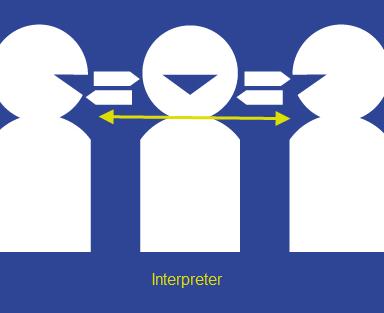Interprétation de réunion via plateforme de communication